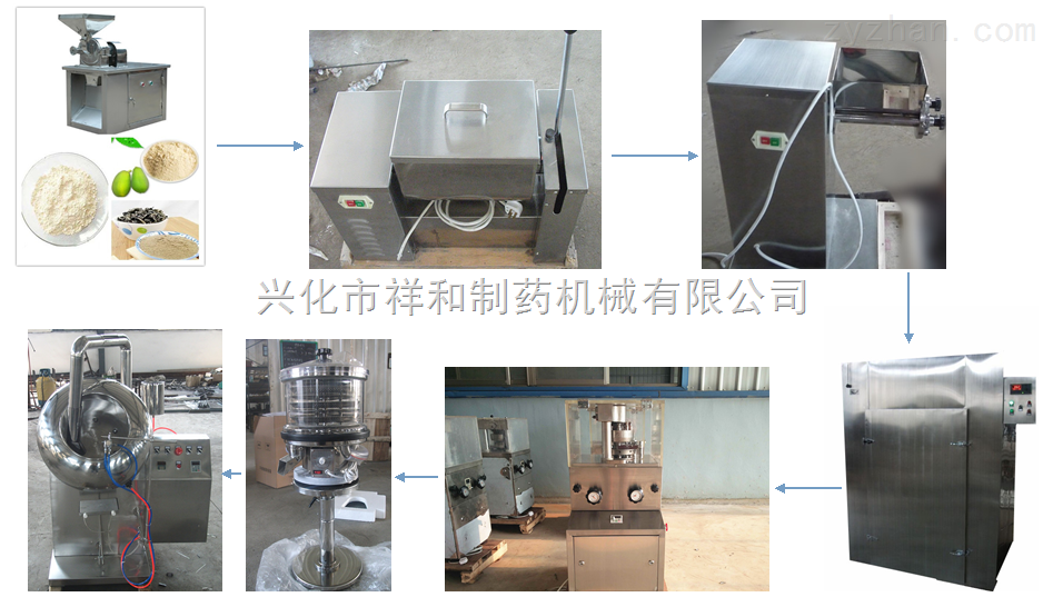 ZP-10A实验室小型旋转式压片机 制药压片机