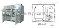天津GM型药丸干燥机