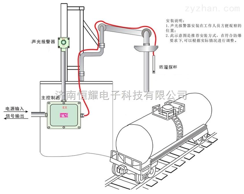 济南恒耀 防溢流控制器厂家 高液位报警器