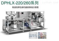 DPHLX-220/260全自动高速铝塑泡罩包装机