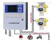 燃气煤气气体报警器 保证生产安全仪器