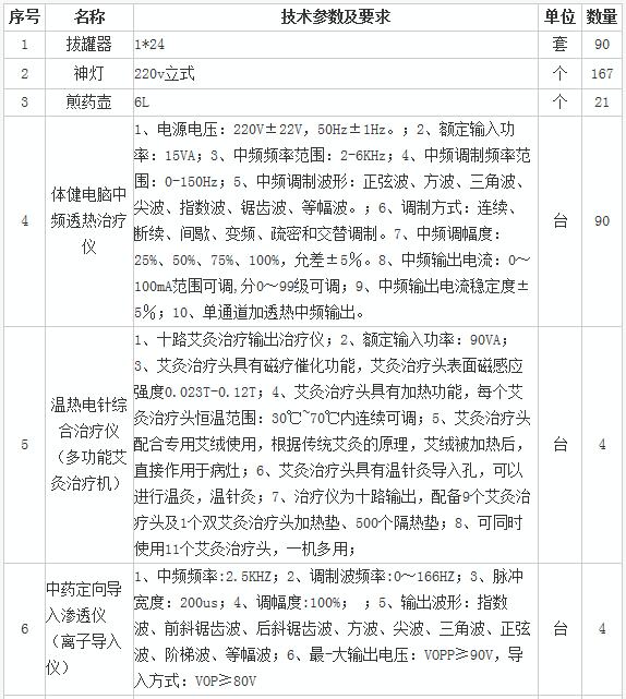 开户银行:哈尔滨银行牡丹江分行营业部帐号