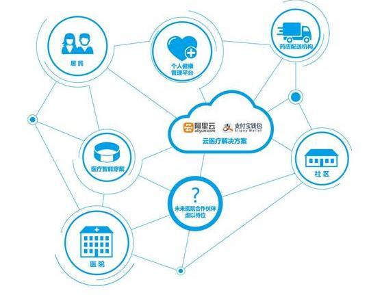 阿里巴巴公司职位结构图